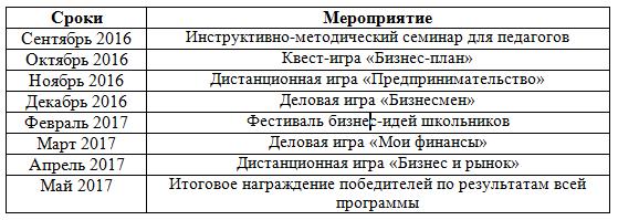 Programma_BI_na_god